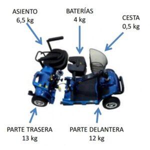 Scooters portátiles/desmontables