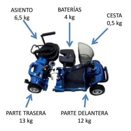 desmontaje scooter desmontable litium