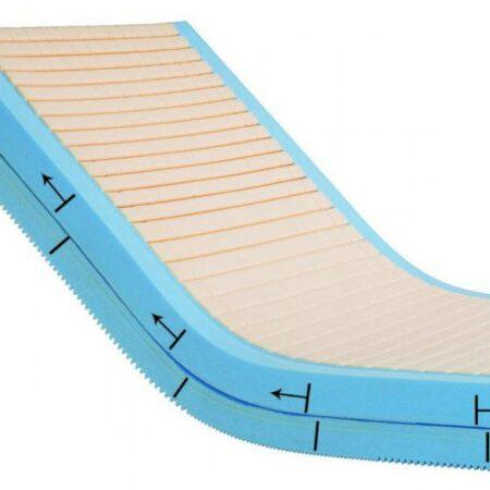 colchon-antiescaras-invacare-softform-premier-maxiglide-5-mecanismo-glide